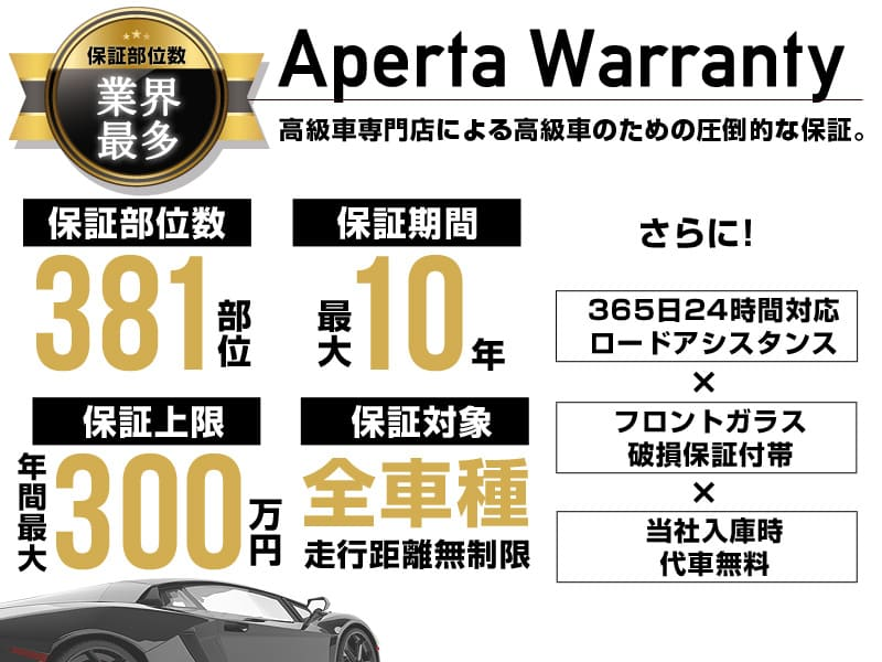 Aperta Warranty
